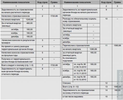Brubeck компенсация расходов на погребение ндфл уходу термобельем достаточно